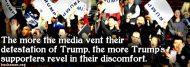 Trump & the Press -- A Death Struggle